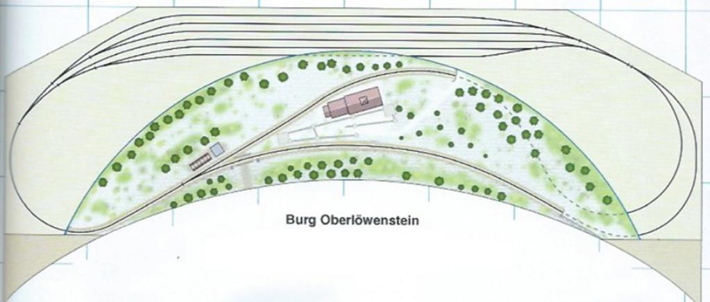 Modelspoorbaan Burg Oberlöwenstein - het sporenplan