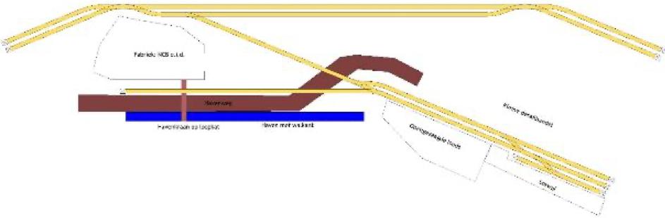 De Oude Haven - Railplan